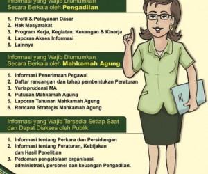 2011_poster_keterbukaan_informasi_1