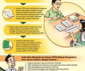 2011_poster_keterbukaan_informasi_3